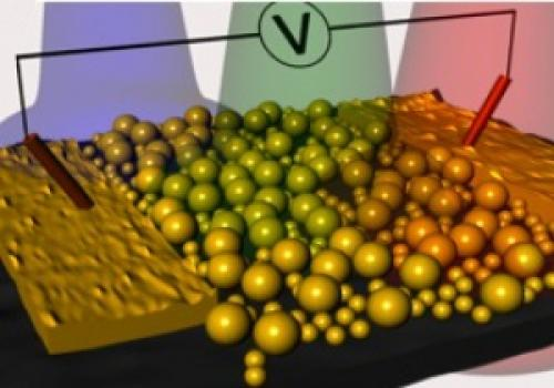 Plasmonic metamaterials rely on gold and other particles of carefully selected and varying sizes to conduct electricity efficiently