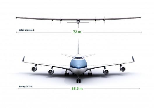 Slightly longer wingspan than Boeing 747, 1 percent of the mass.  Illustration courtesy Solar Impulse