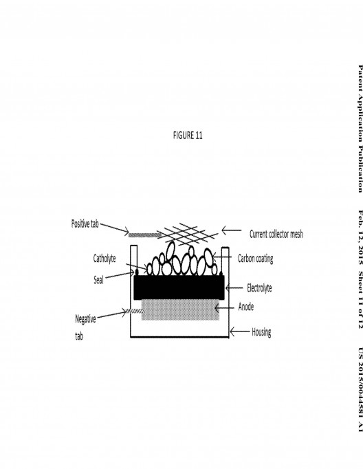 Stanford's patent drawing shows encapsulated layers with solid electrolyte and catholyte, an electrolyte surrounding the cathode, and which should be a solid, rather than liquid material