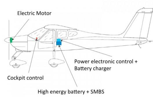 Positions of components added in Axter's system.  SMBS stands for Smart Battery Management System.  Illustration: Gizmag.com