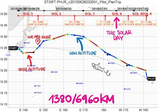 Joe the Cartoon Shark follows the flight on Solar Impulse's excellent on-line tracking