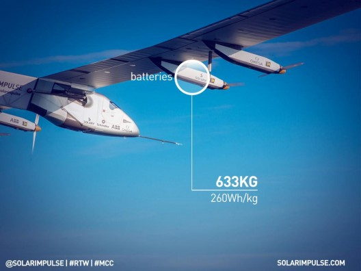 Location of Solar Impulse batteries - one pack behind each motor