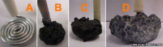 Carbon formation on inexpensive steel or nickel electrodes uses low voltage process