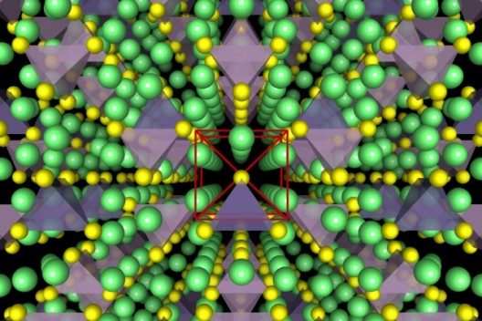 Cubic structure of MIT/Samsung solid electrolyte allows easy passage of ions.