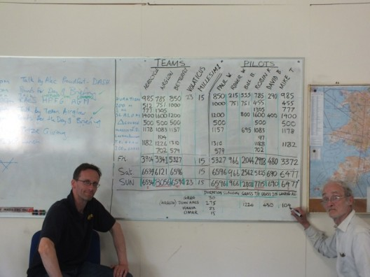 The whiteboard shows the week's standings.  There are no big prizes, but the fun and honor are worth everything