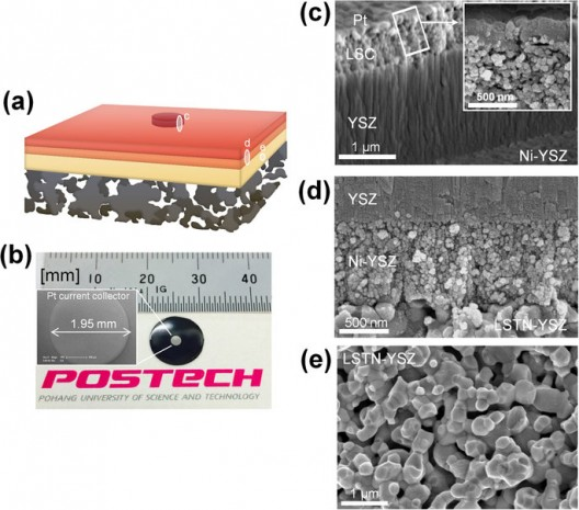 Small size of POSTECH fuel cell belies is endurance